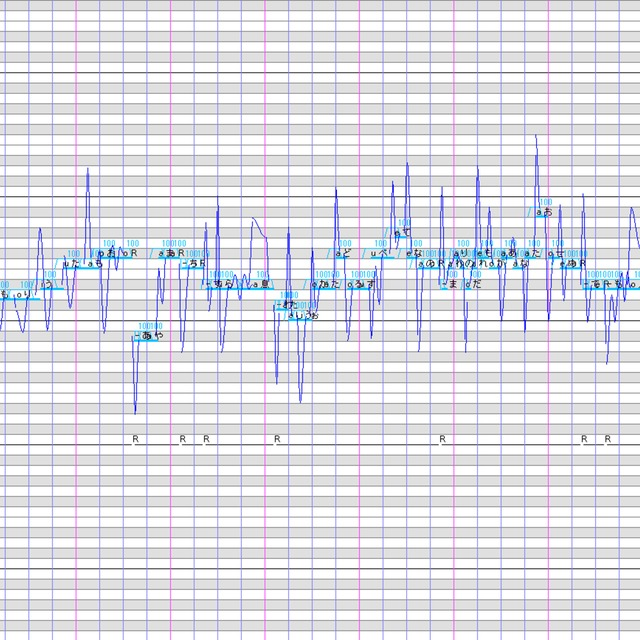 UTAU音源の調声します